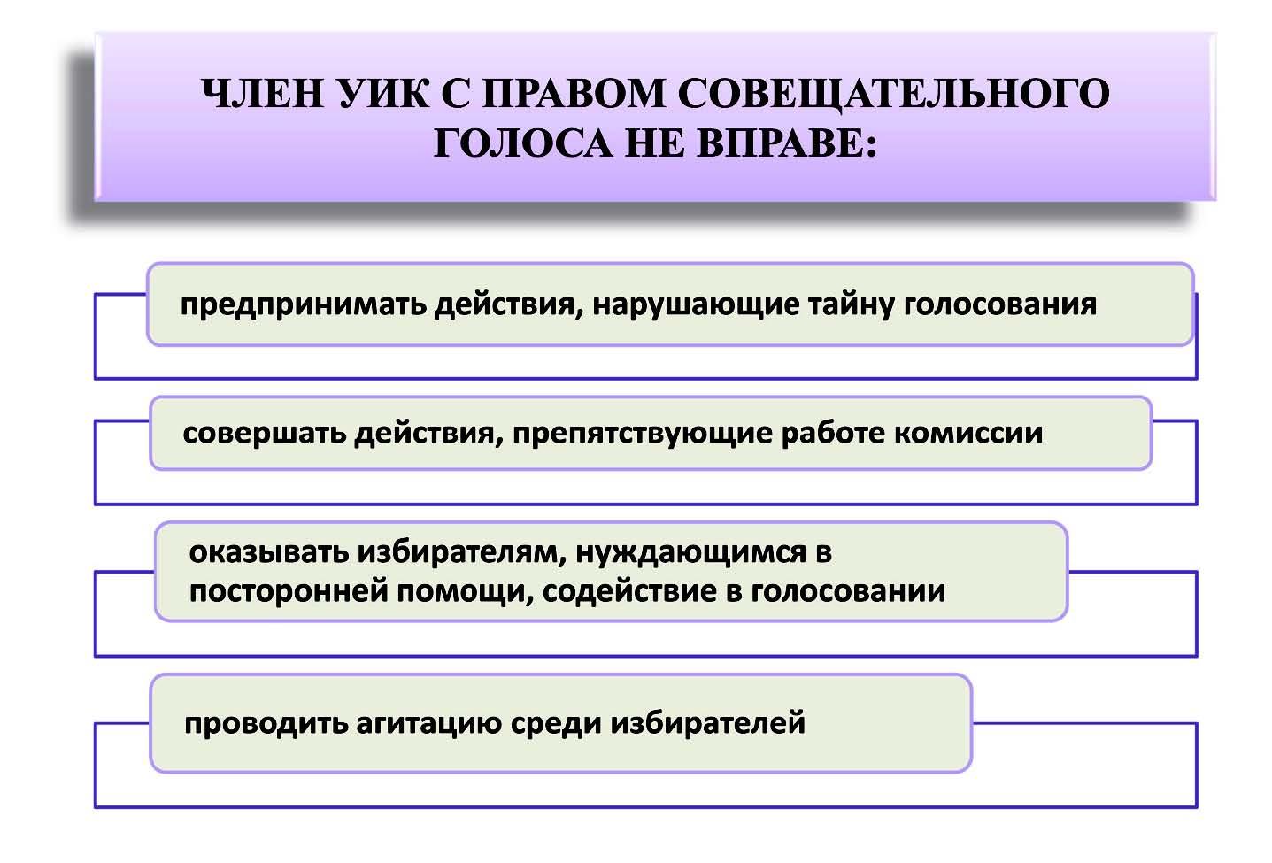 онлайн порно в российской армии